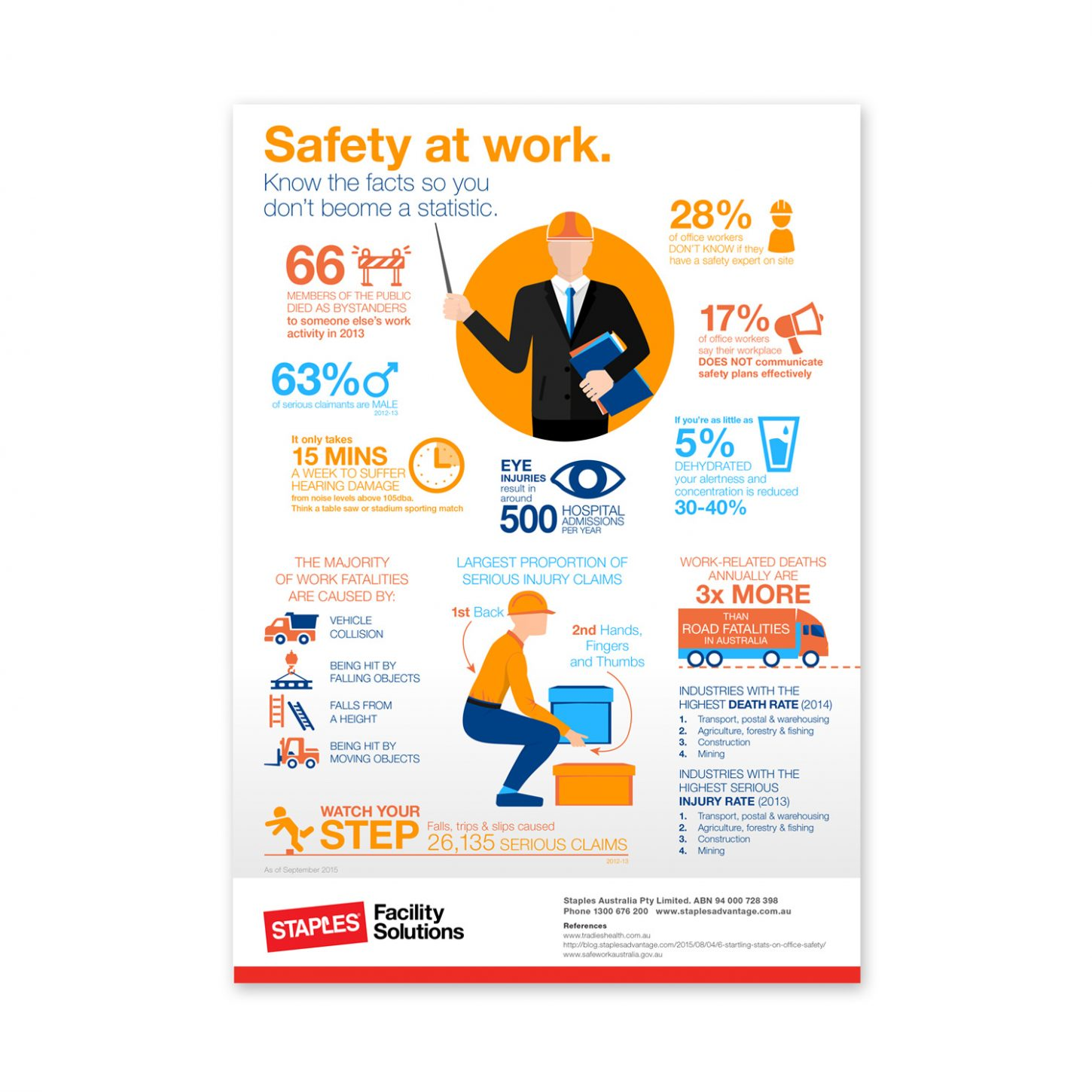 Workplace Safety Infographic_Safety Solutions