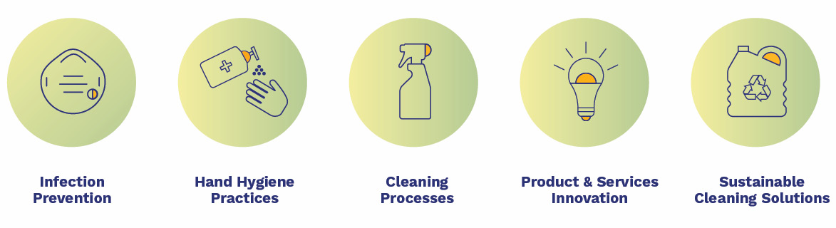 Areas of focus: infection prevention, hand hygiene practices, cleaning processes, product and service innovation, sustainable cleaning solutions.