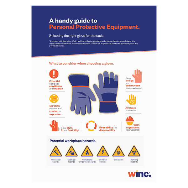 Personal Protective Equipment (PPE) Visual Guide