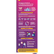 Infographic: How Winc can support changing working needs as a result of COVID-19 in the Education sector