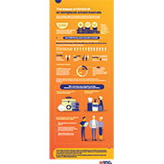 Infographic: How Winc can support changing working needs as a result of COVID-19 in the Care sector