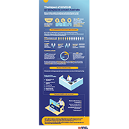 Infographic: How Winc can support changing working needs as a result of COVID-19 in the Professional Services sector