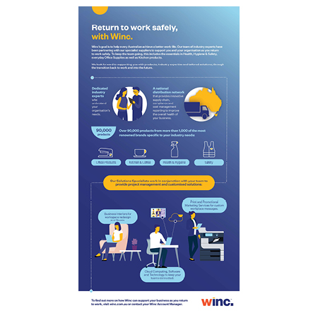 Return to work, safely, with Winc,