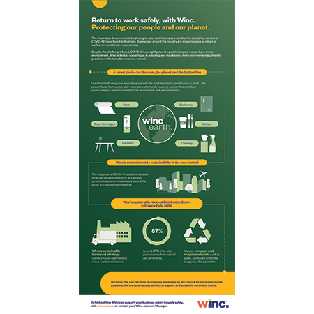 Return to work safely, with Winc. Protecting our people and our planet.