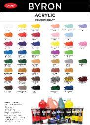 Colour Chart.